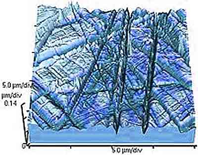 Atomic Force Microscope Image Glass Surface