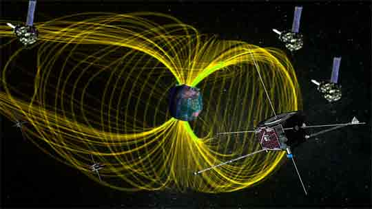 Earth Magnetic Fields